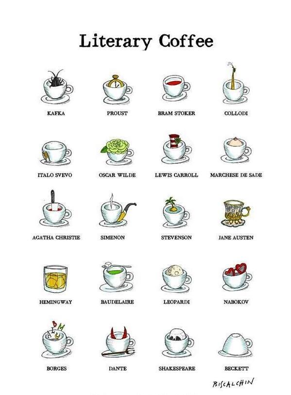 ¿Y vos cómo tomás tu café?